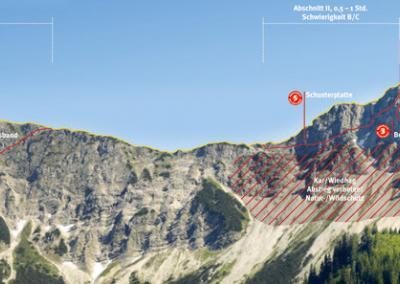 Übersicht 3 Salewa Klettersteig