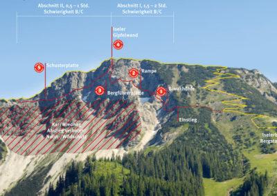 Übersicht 1 Salewa Klettersteig