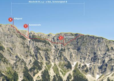 Übersicht 2 Salewa Klettersteig
